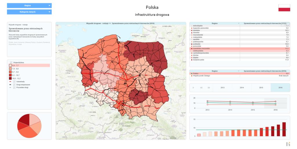 wizualizacja danych w systemie hiAtlas