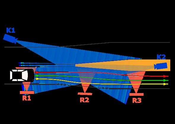 schemat pomiaru toru ruchu pojazdów przed i po zastosowaniu oznakowania