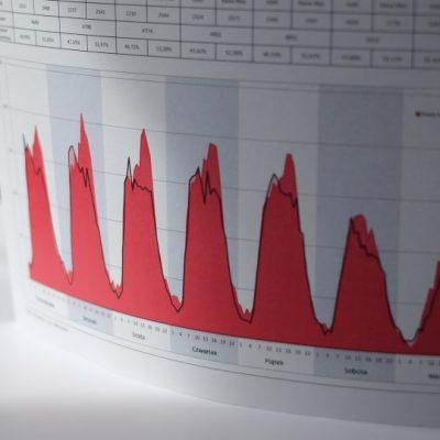 archiwizacja i analiza danych zebranych ze stacji ciągłych pomiarów ruchu SCPR